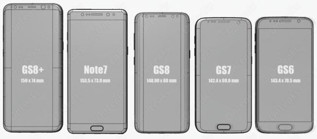 comparaison dimensions galaxy s8 vs galaxy s7 s6 et iphone 7 plus. Black Bedroom Furniture Sets. Home Design Ideas