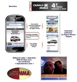 La MMA veut harmoniser les formats de publicité mobile