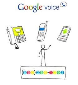 Apple dément avoir rejeté Google Voice