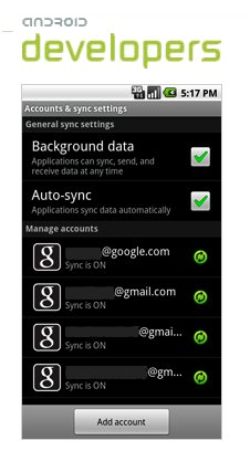 Un kit de développement Google Android 2.0