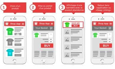 AD4SCREEN lance la 1ère solution d'APP Retargeting, baptisée BACKINAPP