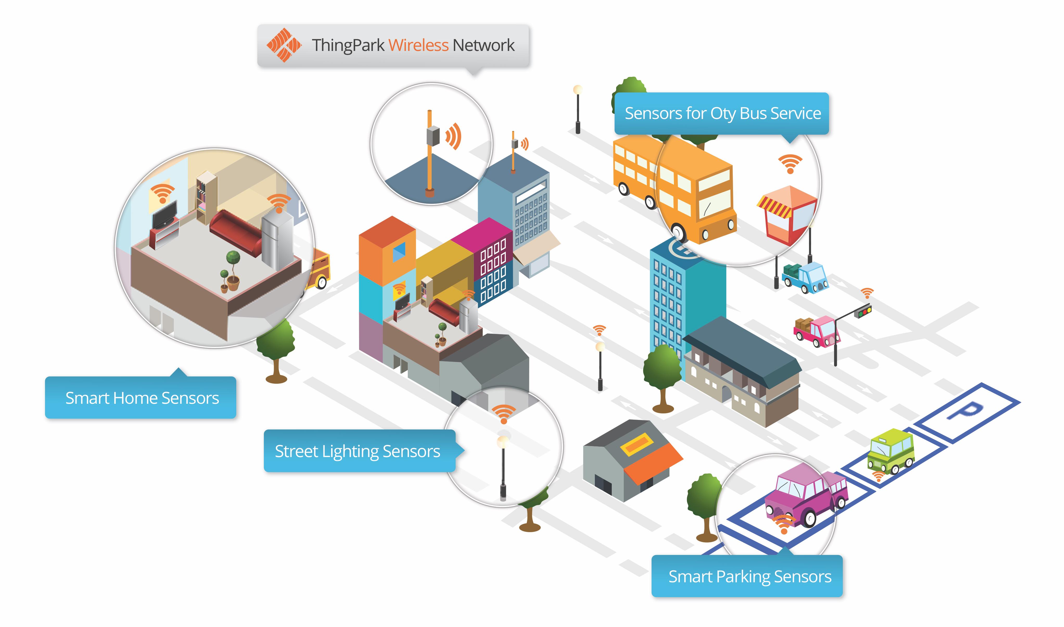 IoT : Actility lève 75 millions de dollars pour sa plate-forme dédiée aux réseaux Lora