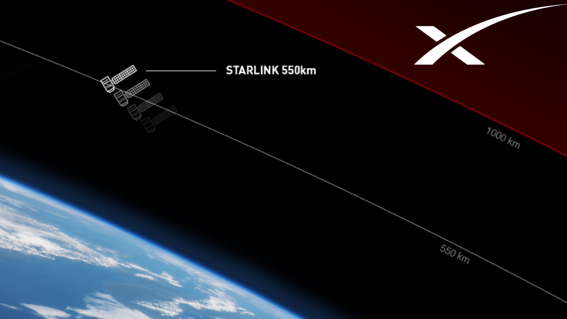 StarLink ouvre son accès satellitaire pour 99 dollars par mois