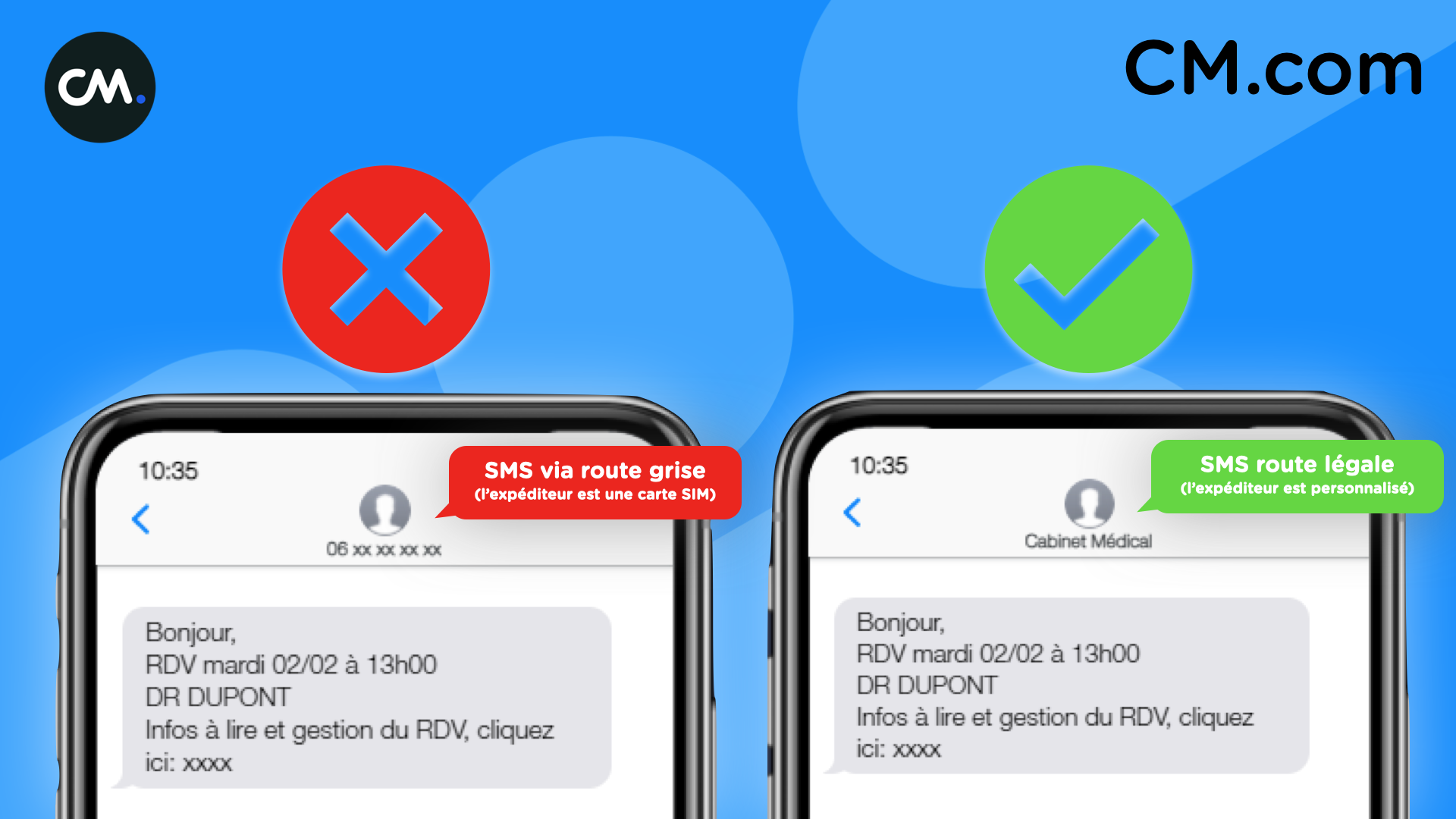 Routes grises SMS pour les RDV médicaux : CM.com voit rouge
