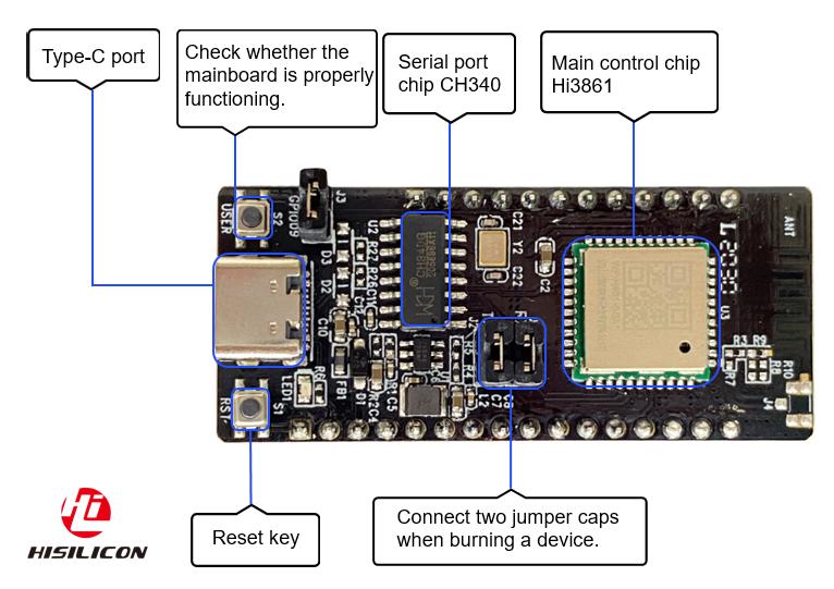 Huawei prépare une alternative aux processeurs ARM basée sur RISC-V