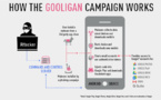 Gooligan – Le malware Android qui a déjà affecté au moins un million de comptes Google