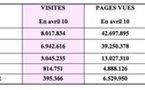 LeMonde domine le classement d'audience OJD sur les mobiles
