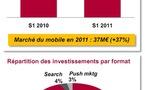 En croissance rapide, la publicité mobile ne pèse encore que 1,5% du marché