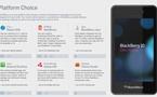 RIM espère reconquérir les développeurs avec Blackberry 10