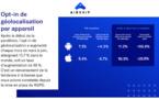 Le partage de géolocalisation a augmenté de 39% pendant la crise
