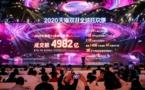 M-commerce : Nouveau record pour le SingleDay d'Alibaba