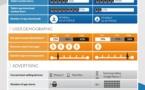 Trademob compare les taux de pénétration iPhone vs Android