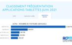 Gros succès pour Okoo, l'application tablette pour la jeunesse de France Television