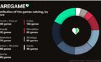 Cloud Gaming : 1000 jeux au catalogue pour Caregame
