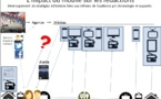 La boîte à outil du journaliste mobile - Trucs et outils