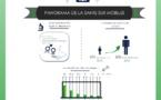 La santé mobile en une infographie