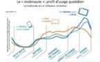 Mobile et Médias - La grande et la petite histoire du mobile dans / pour les médias