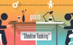 shadow tasking