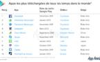 Google Play a multiplié son chiffre d'affaires par 35 en 5 ans