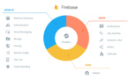 Firebase : Google relance son SDK in-app
