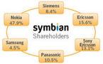 Nokia prend le contrôle de Symbian et le transforme en logiciel libre