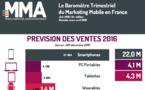 62% des Français sont des mobinautes